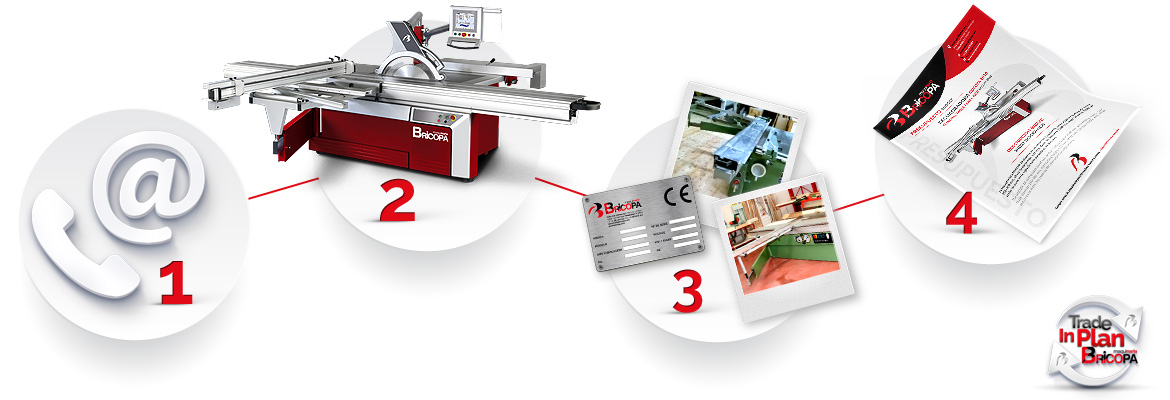 Second Hand Woodworking Machinery Trade In Plan