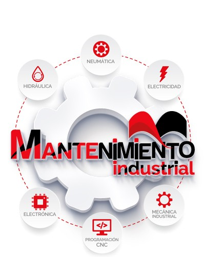Industrial Maintenance | more information